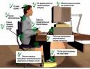 Как правильно работать на компьютере: положение тела