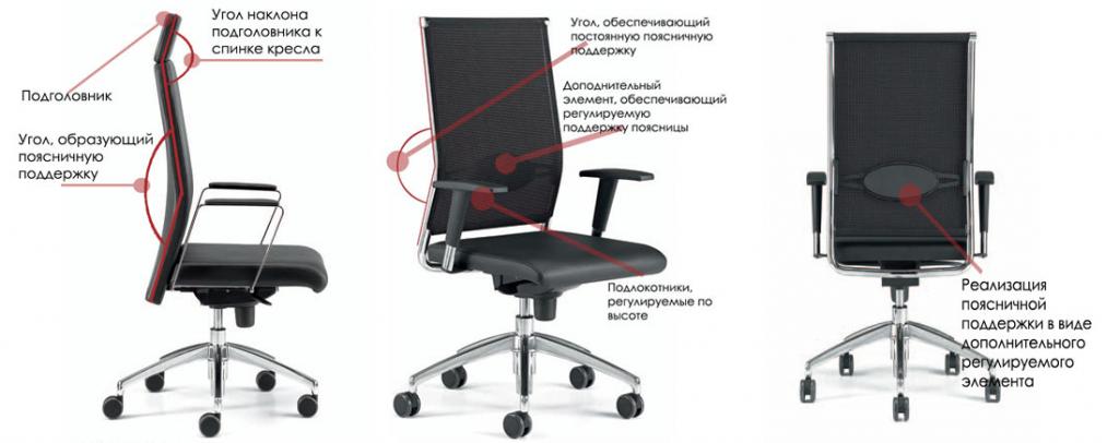Настройка компьютерного кресла для правильной работы