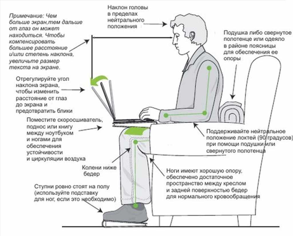 Как держать спину и шею при работе за компьютером