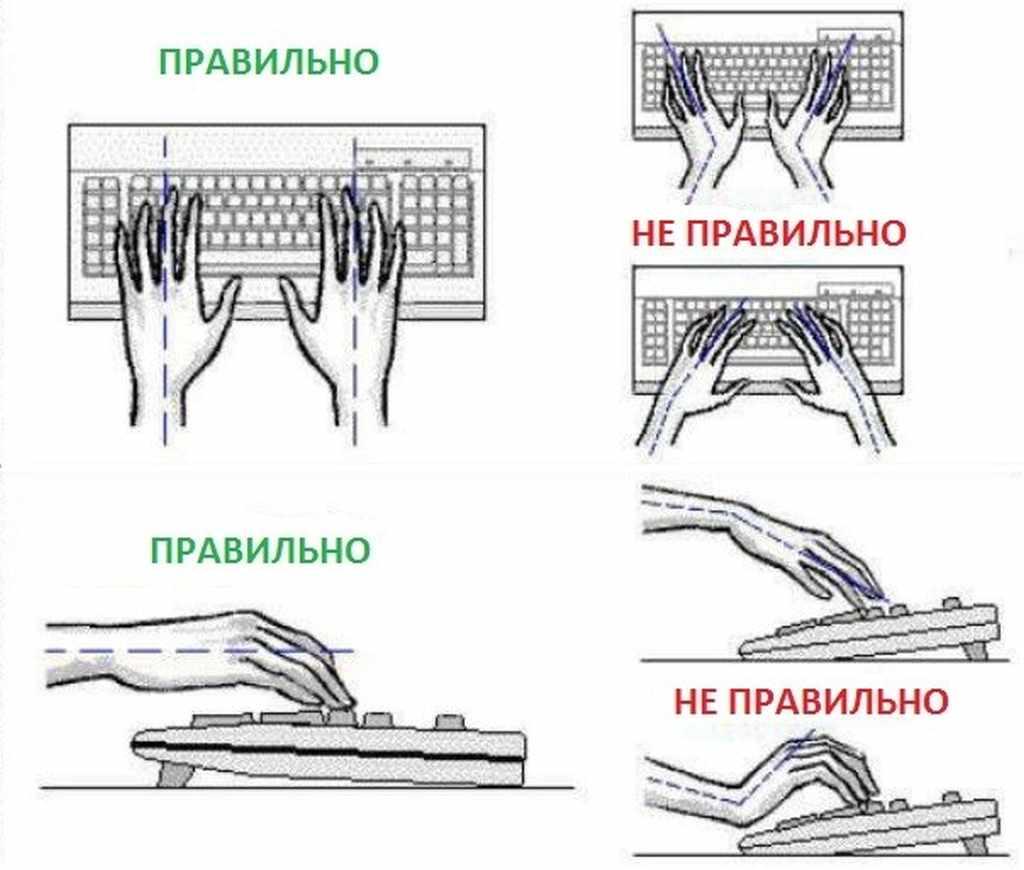 Правильное положение кисти при работе на компьютере