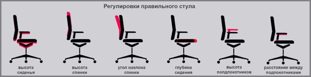 Регулировка стула при работе за компьютером