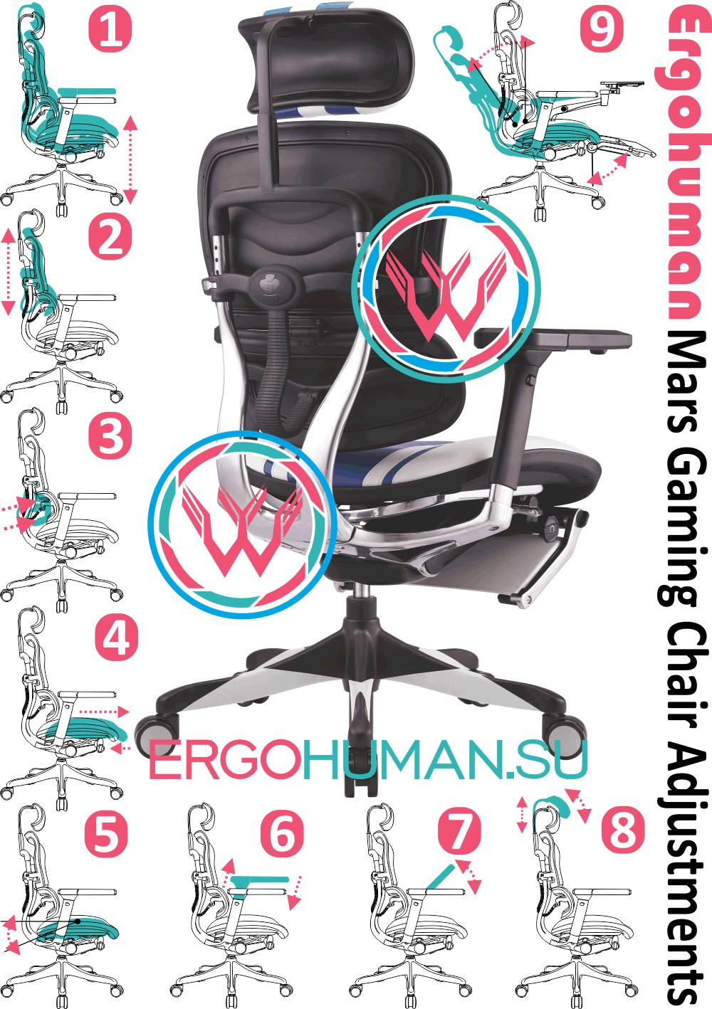 Эргономичное крпесло для компьютера ортопедическое Ergohuman