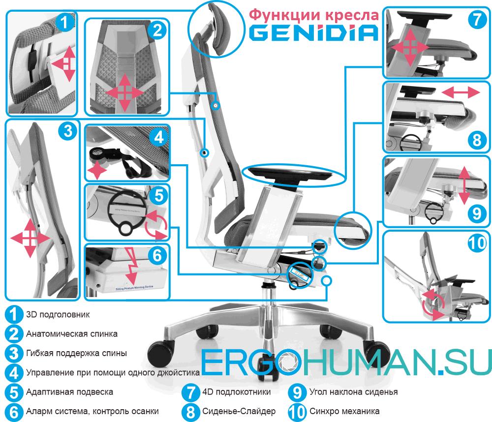 Функции и настройки кресла Genidia