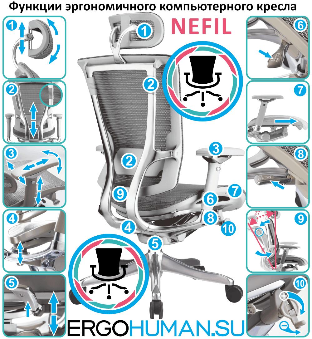 Функции и настройка эргономичного компьютерного кресла NEFIL Luxury