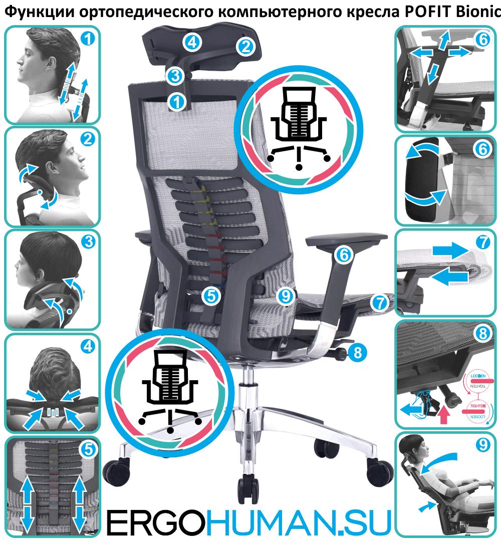 Функции и настройка анатомического кресла